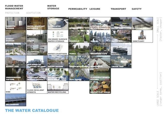 East:Red Rivercity Water catalogue
